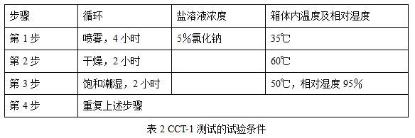CCT-1测试的试验条件